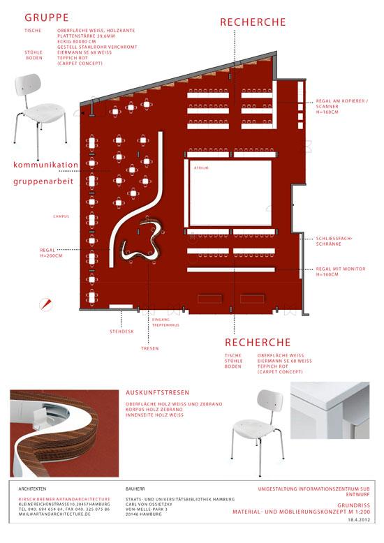 Konzept Informationszentrum © KIRSCH BREMER ARTANDARCHITECTURE