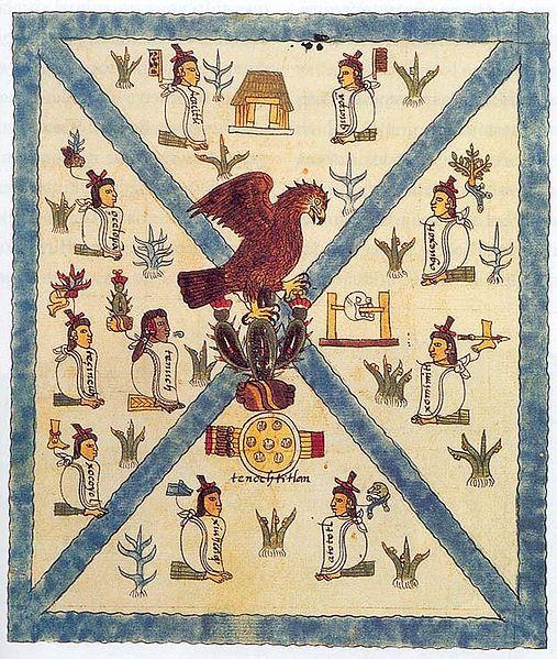Darstellung von Tenochtitlan im Codex Mendoza
