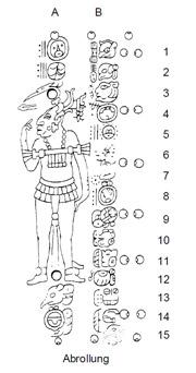 Chichen Itza (Yucatán), Jaderöhrchen, »Heiliger Cenote« Zeichnung Tatiana Proskouriakoff 1974:110, Fig. 2
