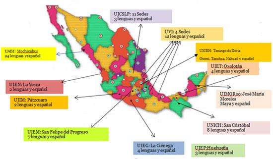 Interkulturelle Universitäten in Mexiko