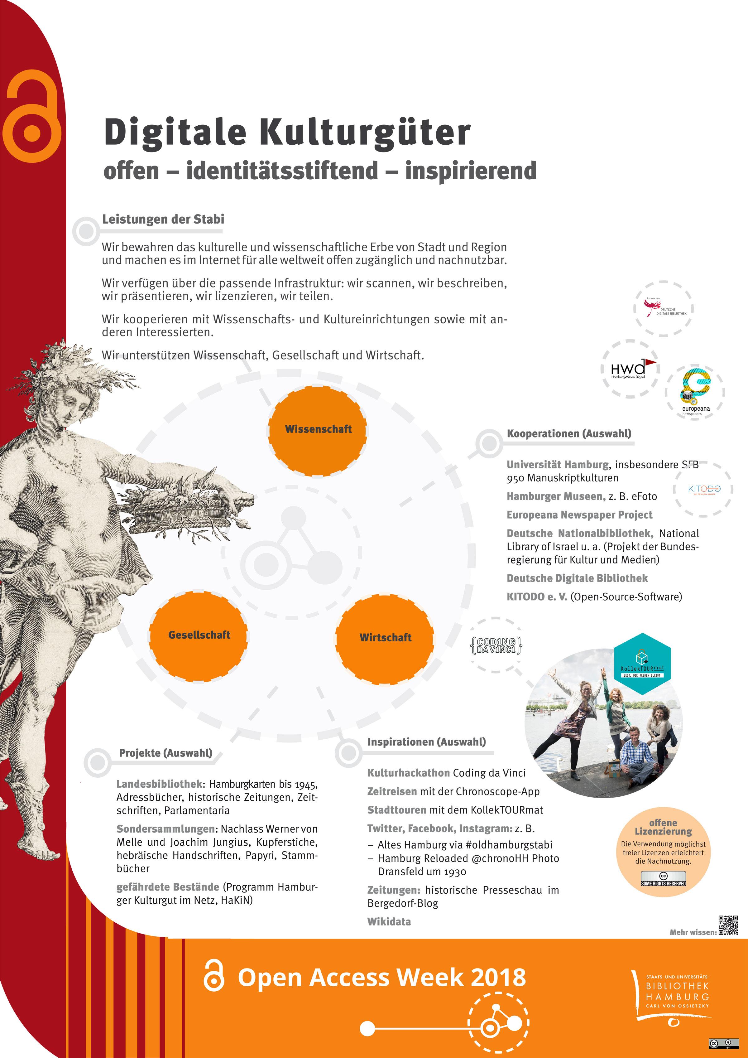 Digitale Kulturgüter im Open Access Forschungsrohstoff für ...